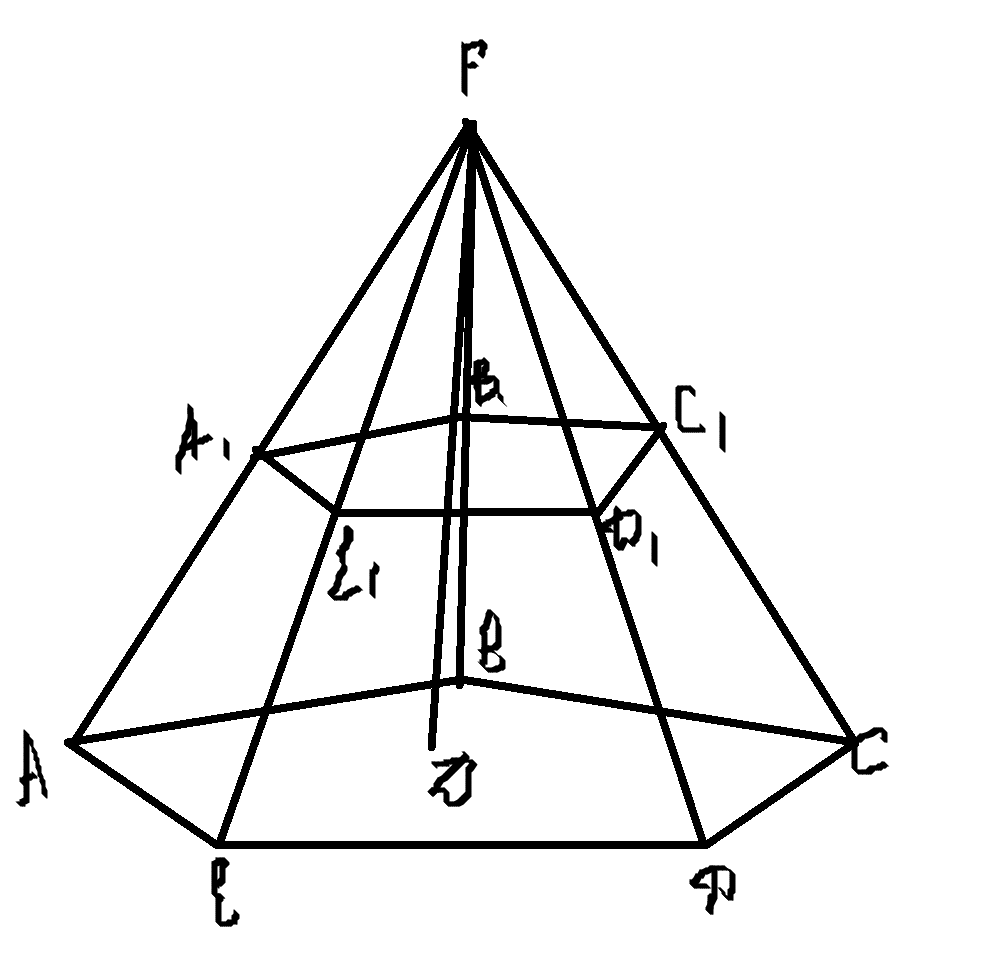 қиық пирами