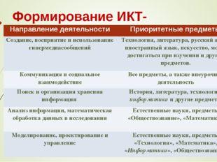 Формирование ИКТ-компетентности Направление деятельностиПриоритетные предмет