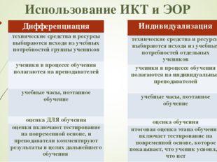 Использование ИКТ и ЭОР Дифференциация технические средства и ресурсы выбираю