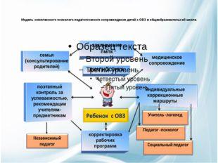 Модель комплексного психолого-педагогического сопровождения детей с ОВЗ в об