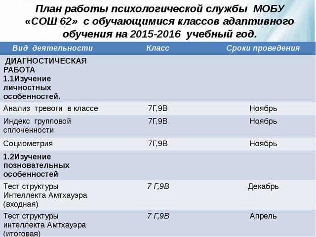 План работы психологической службы МОБУ «СОШ 62» с обучающимися классов адап...