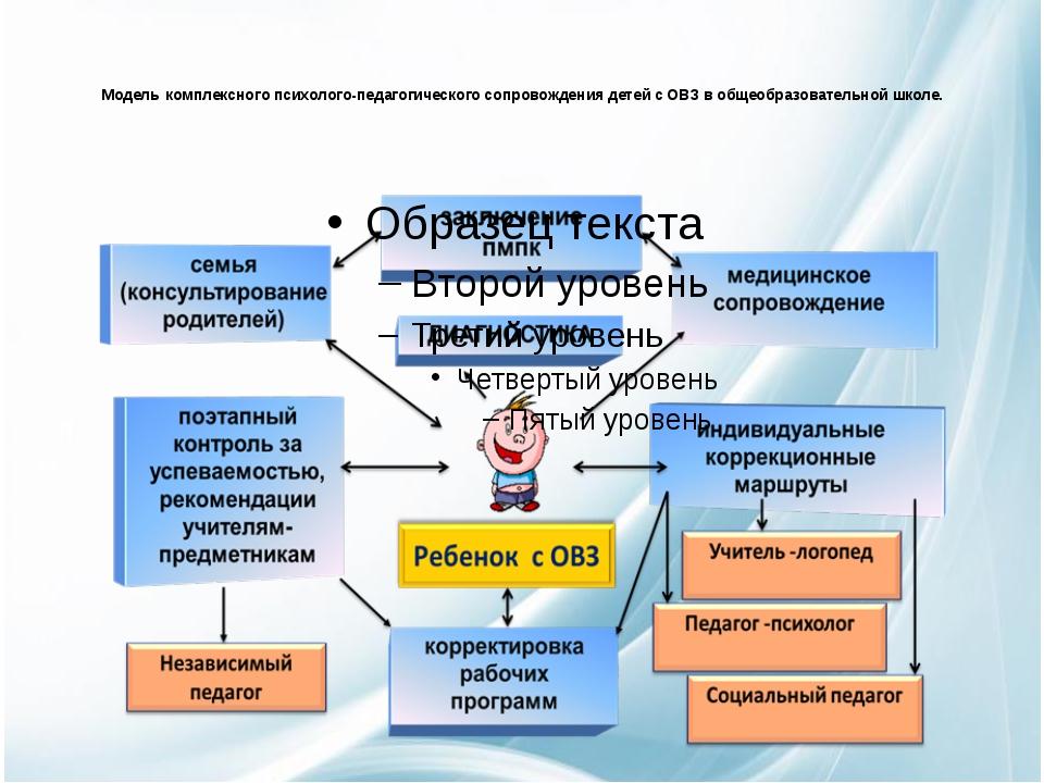 Модель комплексного психолого-педагогического сопровождения детей с ОВЗ в об...