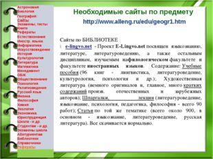 Необходимые сайты по предмету http://www.alleng.ru/edu/geogr1.htm Сайты по БИ