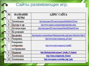 Сайты развивающих игр. Педагог-библиотекарь МБОУ СОШ№5 Большакова Ю.В. феврал