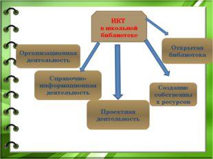 ИКТ в школьной библиотеке Организационная деятельность Справочно-информационн