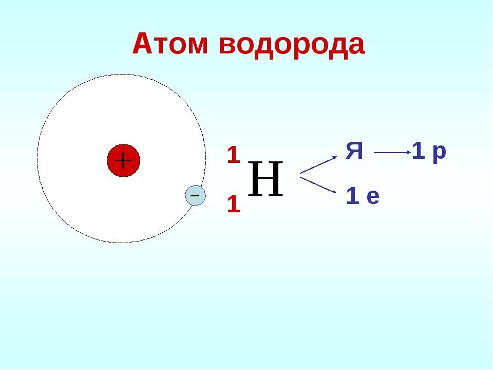 Атом водорода 1 р Я 1 е 1 1
