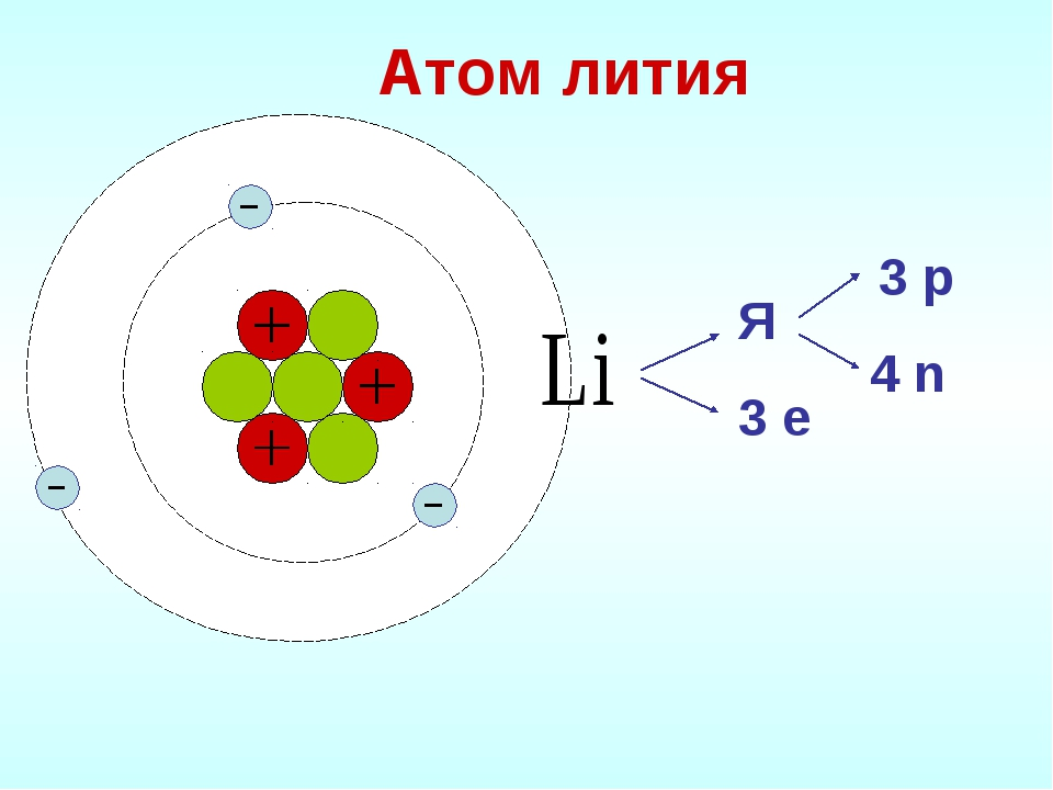 Атом лития Я 3 е 3 р 4 n 3 7