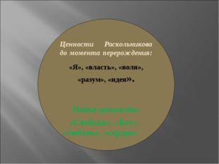 Ценности Раскольникова до момента перерождения: «Я», «власть», «воля», «разум