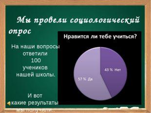 Мы провели социологический опрос На наши вопросы ответили 100 учеников нашей