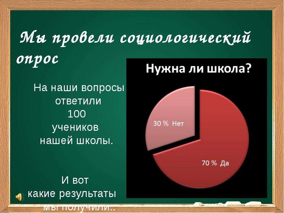 Мы провели социологический опрос На наши вопросы ответили 100 учеников нашей...