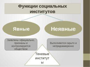 Функции социальных институтов Явные Неявные Заявлены официально, признаны и к