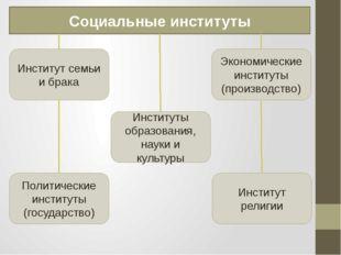 Социальные институты Институт семьи и брака Экономические институты (производ