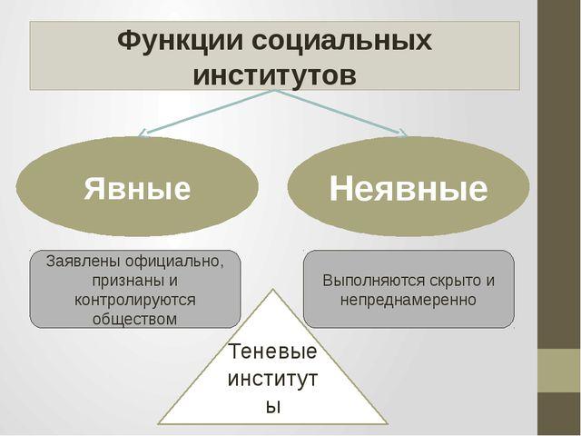Функции социальных институтов Явные Неявные Заявлены официально, признаны и к...