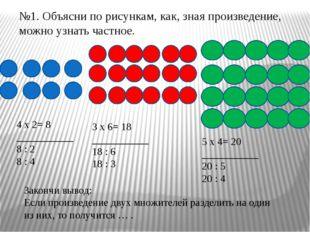 №1. Объясни по рисункам, как, зная произведение, можно узнать частное. 4 х 2=