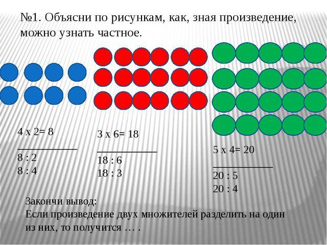 №1. Объясни по рисункам, как, зная произведение, можно узнать частное. 4 х 2=...