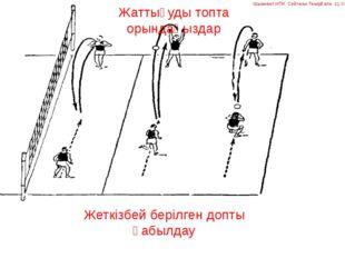 Жеткізбей берілген допты қабылдау Жаттығуды топта орындаңыздар Шымкент ИПК Се