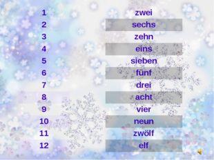 1 2 3 4 5 6 7 8 9 10 11 12 zwei sechs zehn eins sieben fünf drei acht vier n