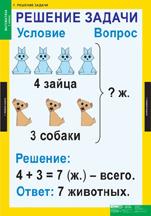 Tablicy matematika 2 chast