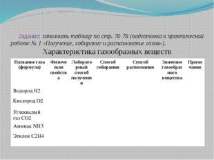 Задание: заполнить таблицу по стр. 70-78 (подготовка к практической работе №