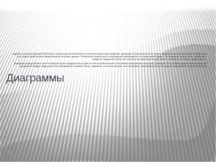 Диаграммы Одной из основных функций табличного процессора Excel является пос