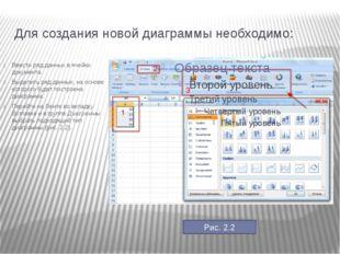 Для создания новой диаграммы необходимо: Ввести ряд данных в ячейки документ