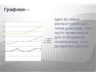 Графики— один из самых распространенных типов диаграмм. Они часто применяютс