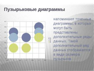 Пузырьковые диаграммы напоминают точечные диаграммы, в которых могут быть пр
