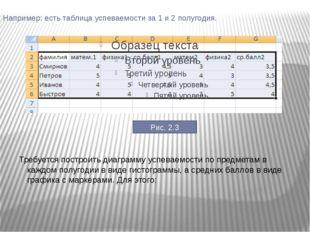 Например: есть таблица успеваемости за 1 и 2 полугодия. Например: есть табли