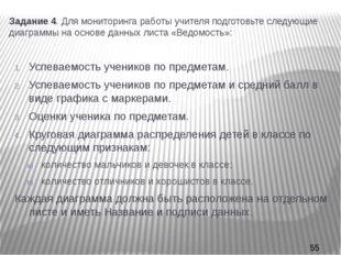 Задание 4. Для мониторинга работы учителя подготовьте следующие диаграммы на