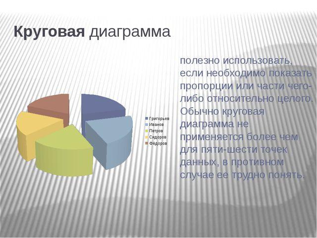 Круговая диаграмма полезно использовать, если необходимо показать пропорции...