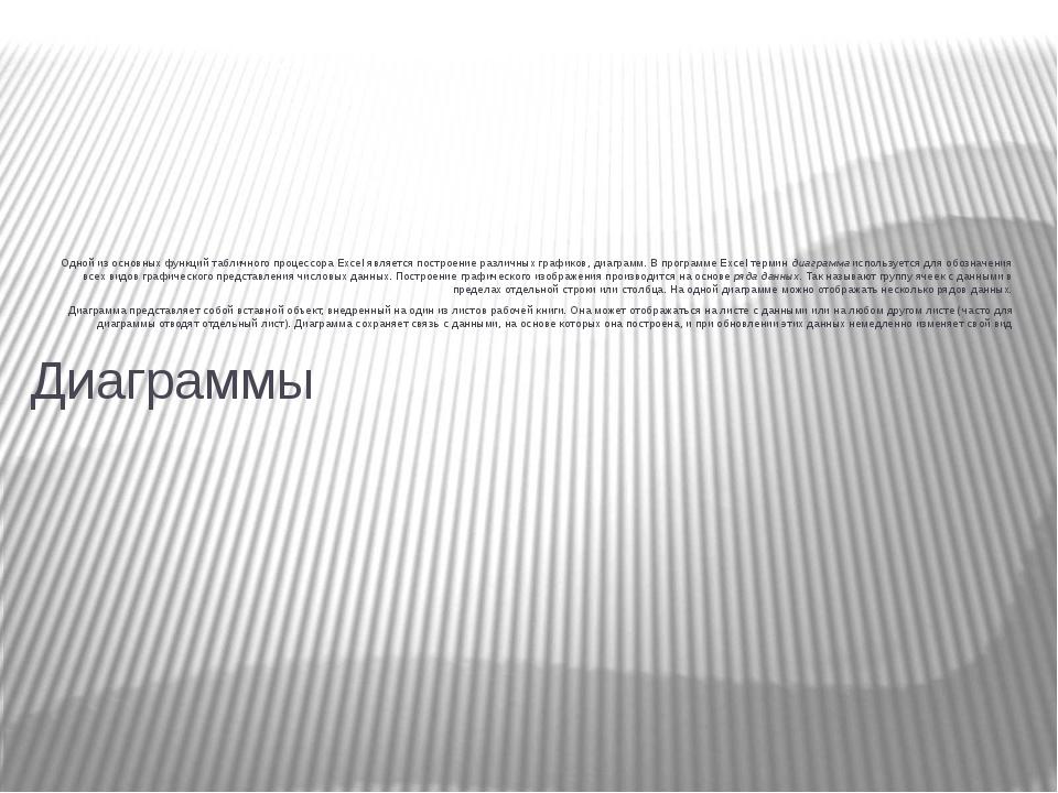 Диаграммы Одной из основных функций табличного процессора Excel является пос...