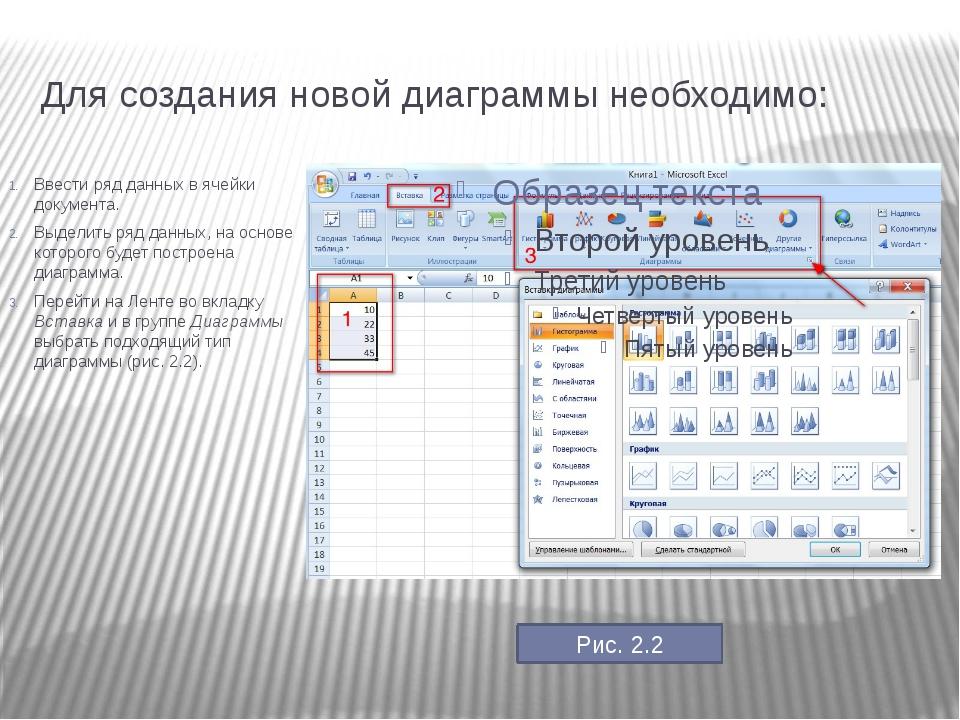Для создания новой диаграммы необходимо: Ввести ряд данных в ячейки документ...