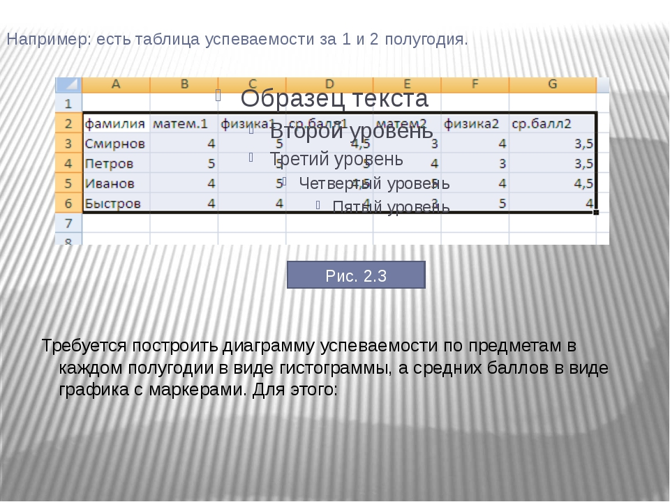 Например: есть таблица успеваемости за 1 и 2 полугодия. Например: есть табли...