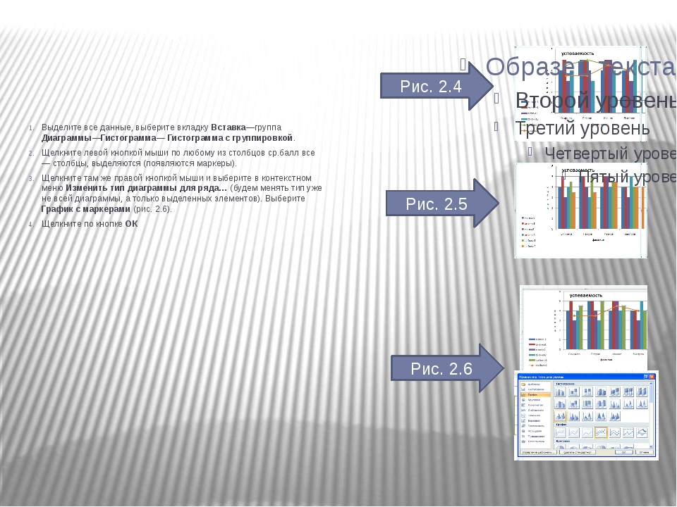 Выделите все данные, выберите вкладку Вставка—группа Диаграммы—Гистограмма— Г...