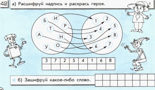 Кодирование