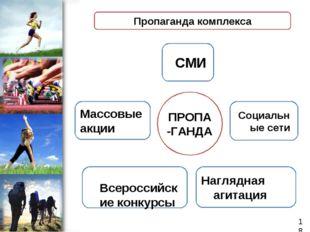 ПРОПА-ГАНДА СМИ Массовые акции Всероссийские конкурсы Социальные сети Наглядн