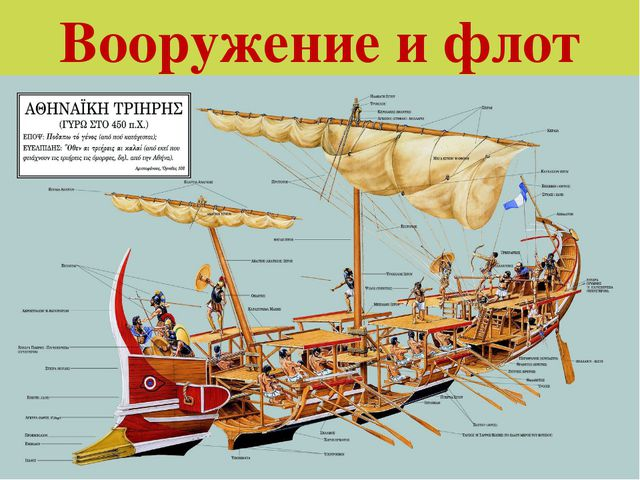 Вооружение и флот