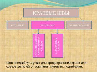 КРАЕВЫЕ ШВЫ ОБТАЧНЫЕ ВПОДГИБКУ ОКАНТОВОЧНЫЕ Шов вподгибку служит для предохра