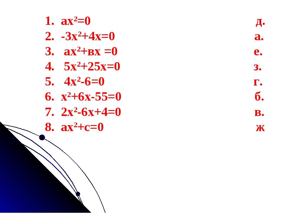 1. ах2=0 д. 2. -3х2+4х=0 а. 3. ах2+вх =0 е. 4. 5х2+25х=0 з. 5. 4х2-6=0 г. 6....