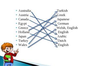 Australia Turkish Austria Greek Canada Japanese Egypt German Greece Welsh, En
