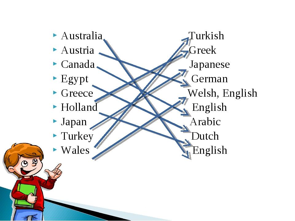 Australia Turkish Austria Greek Canada Japanese Egypt German Greece Welsh, En...