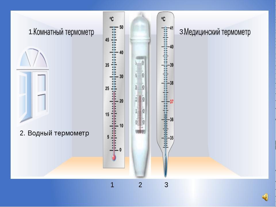 1 2 3 1. 3. 2. Водный термометр