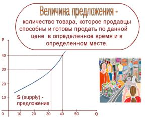 количество товара, которое продавцы способны и готовы продать по данной цене