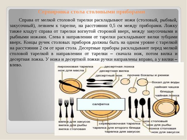 Сервировка стола столовыми приборами Справа от мелкой столовой тарелки раскла...