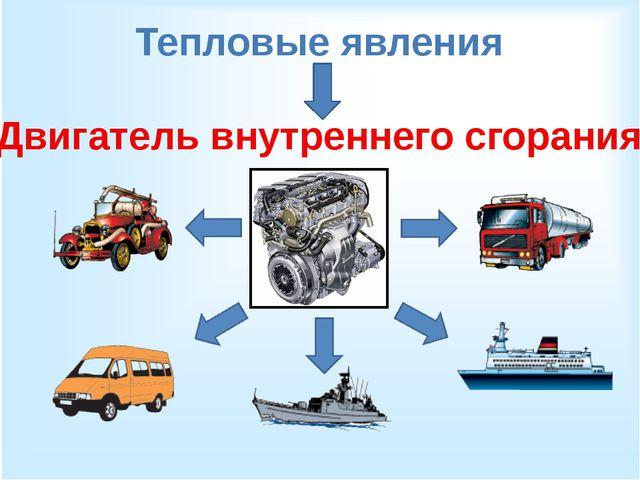Тепловые явления Двигатель внутреннего сгорания