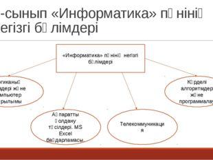 8-сынып «Информатика» пәнінің негізгі бөлімдері «Информатика» пәнінің негізгі