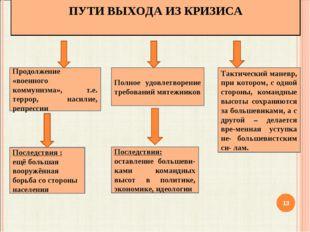 ПУТИ ВЫХОДА ИЗ КРИЗИСА Продолжение «военного коммунизма», т.е. террор,