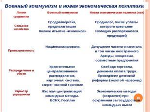 Военный коммунизм и новая экономическая политика * Линии сравненияВоенный ко