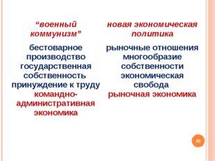 """* """"военный коммунизм""""новая экономическая политика бестоварное производство г"""