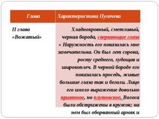 Глава Характеристика Пугачева II глава «Вожатый» Хладнокровный, сметливый, че